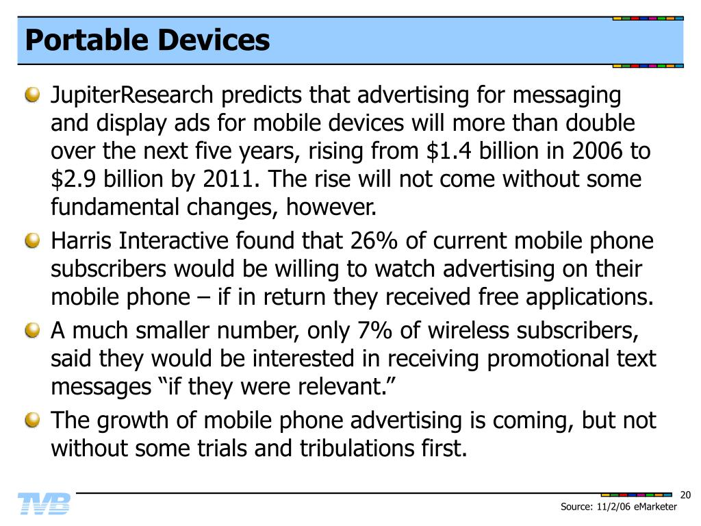 Portable Devices