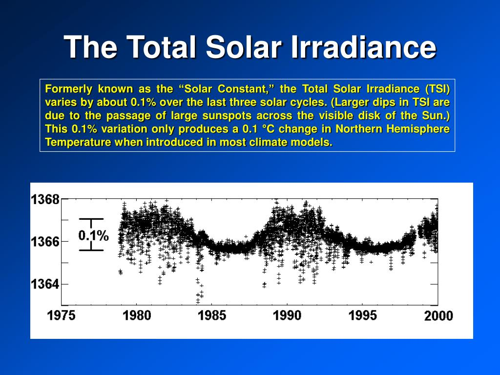 The Total Solar Irradiance