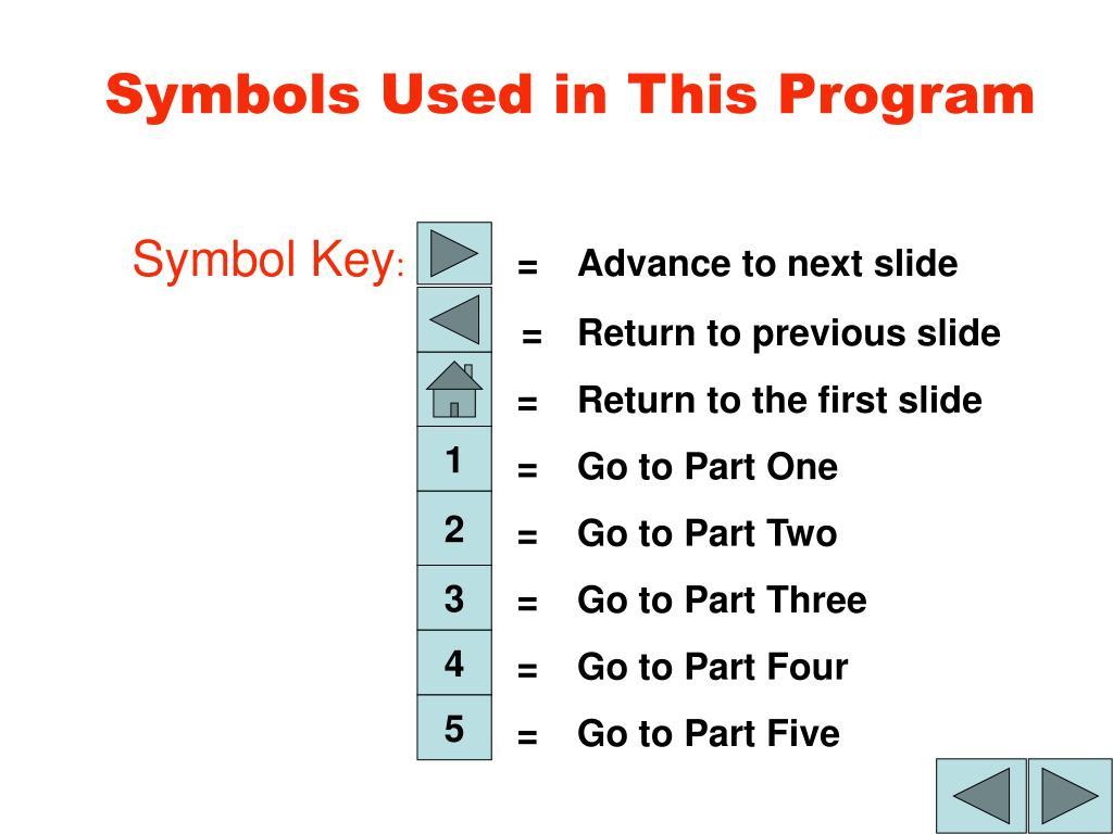 Symbols Used in This Program