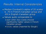 results internal consistencies