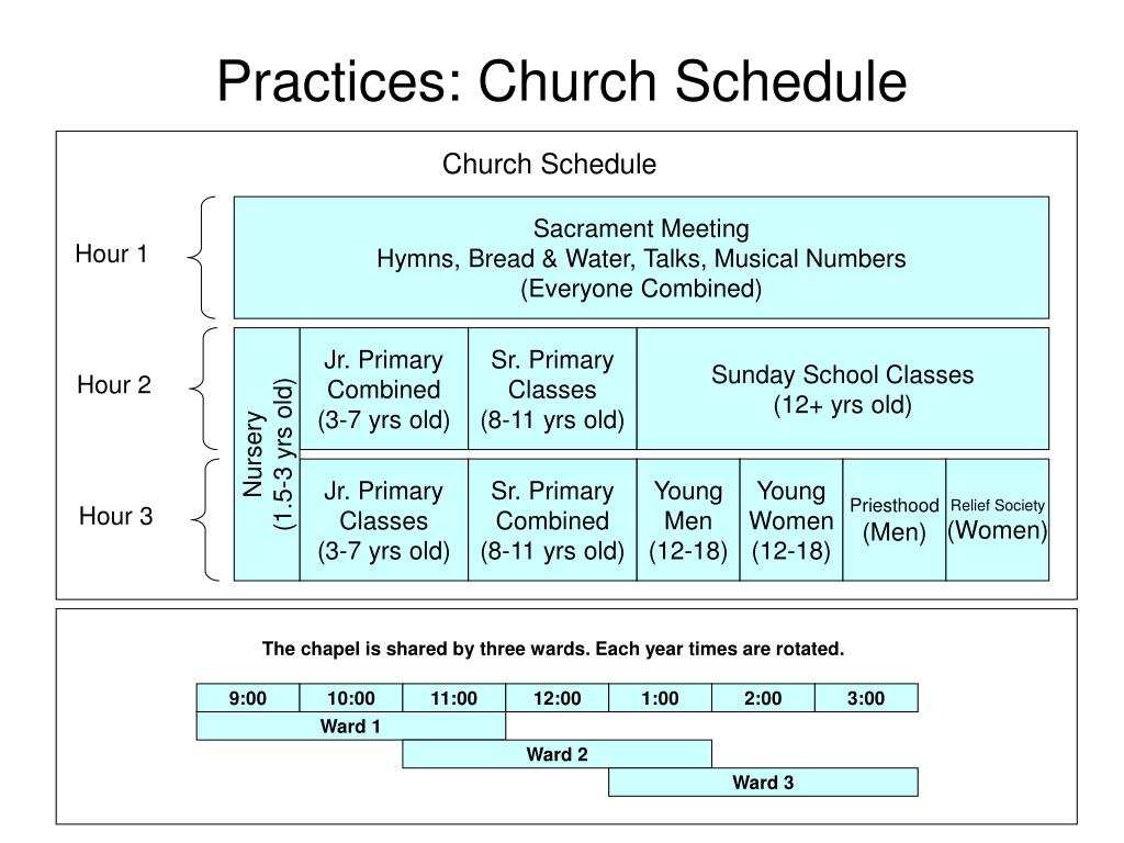 Practices: Church Schedule