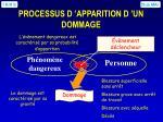 processus d apparition d un dommage14