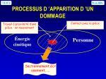 processus d apparition d un dommage16