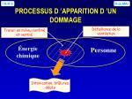 processus d apparition d un dommage17