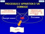 processus d apparition d un dommage18