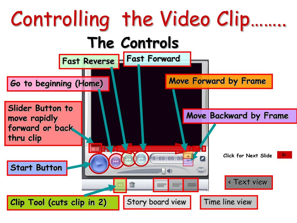 Controlling  the Video Clip……..