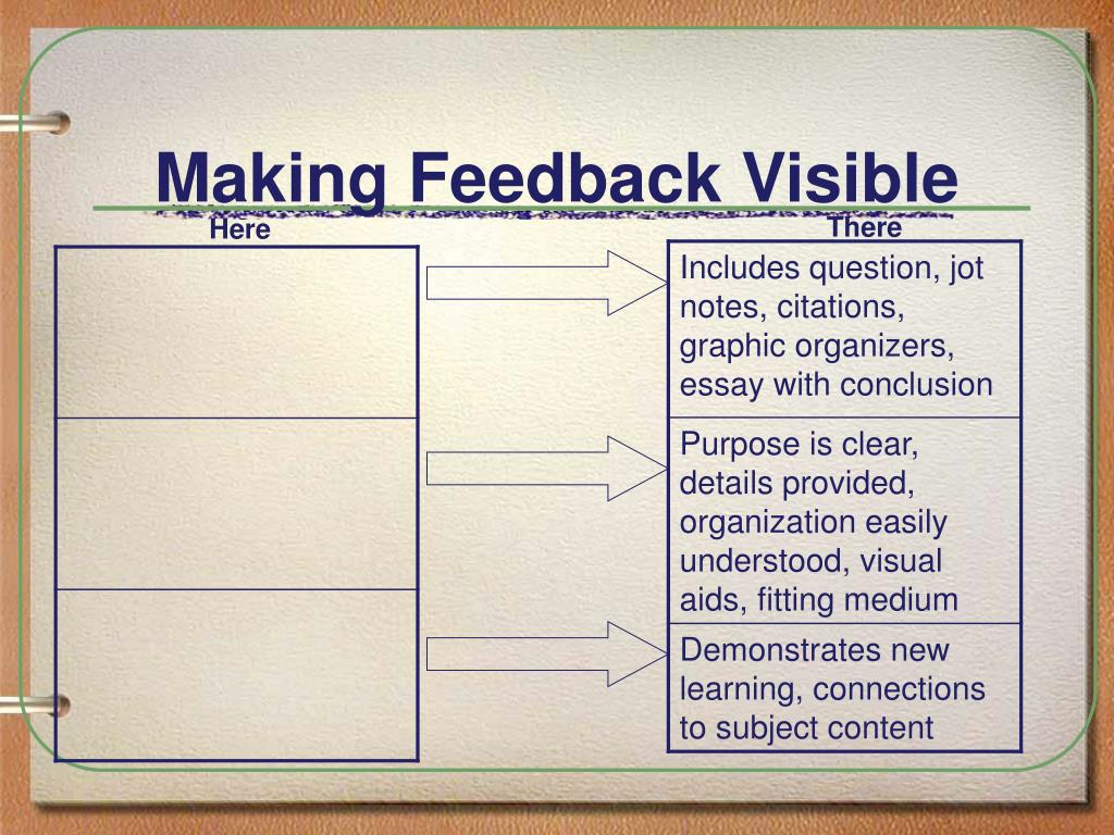 Making Feedback Visible