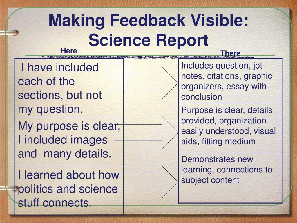 Making Feedback Visible: