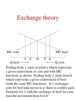 exchange theory18