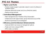 pvc 4 0 themes