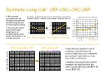 synthetic long call 25f 25c 25c 25p