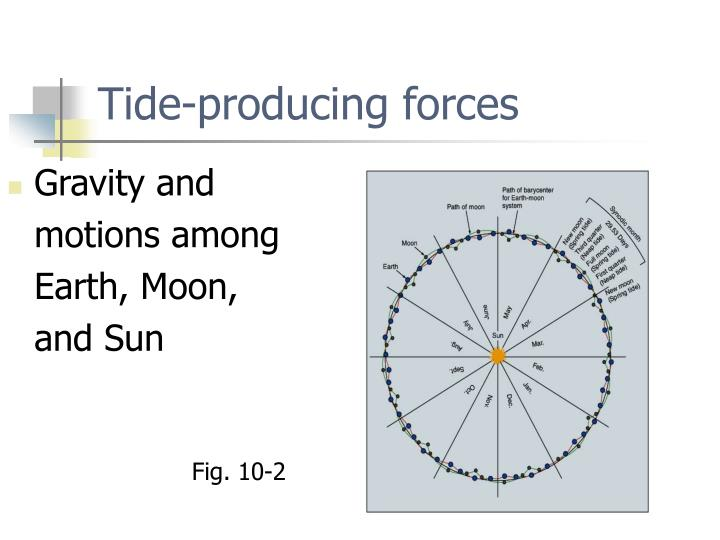 Tide producing forces