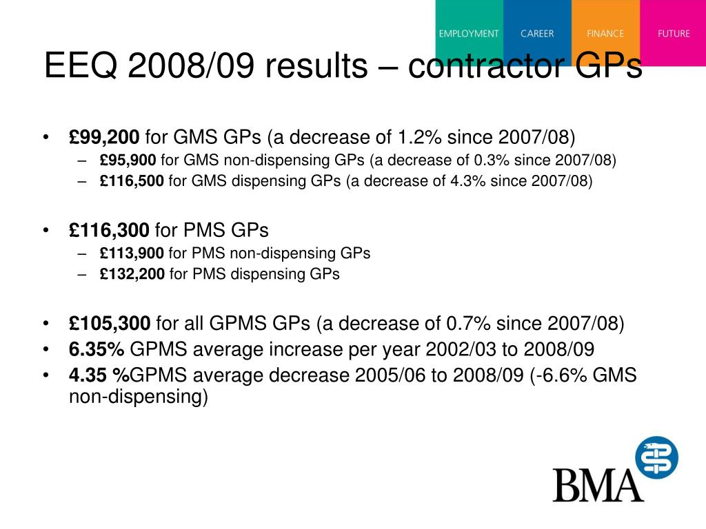 EEQ 2008/09 results – contractor GPs