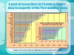 a pool of researchers in croatia is bigger than in majority of the new member states