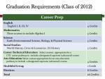 graduation requirements class of 201213