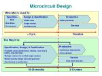 microcircuit design