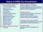 status of apmc act amendments