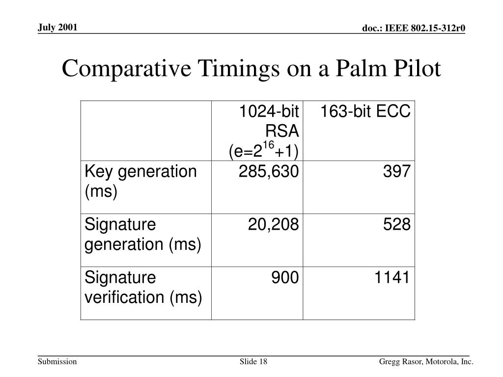 Comparative Timings on a Palm Pilot