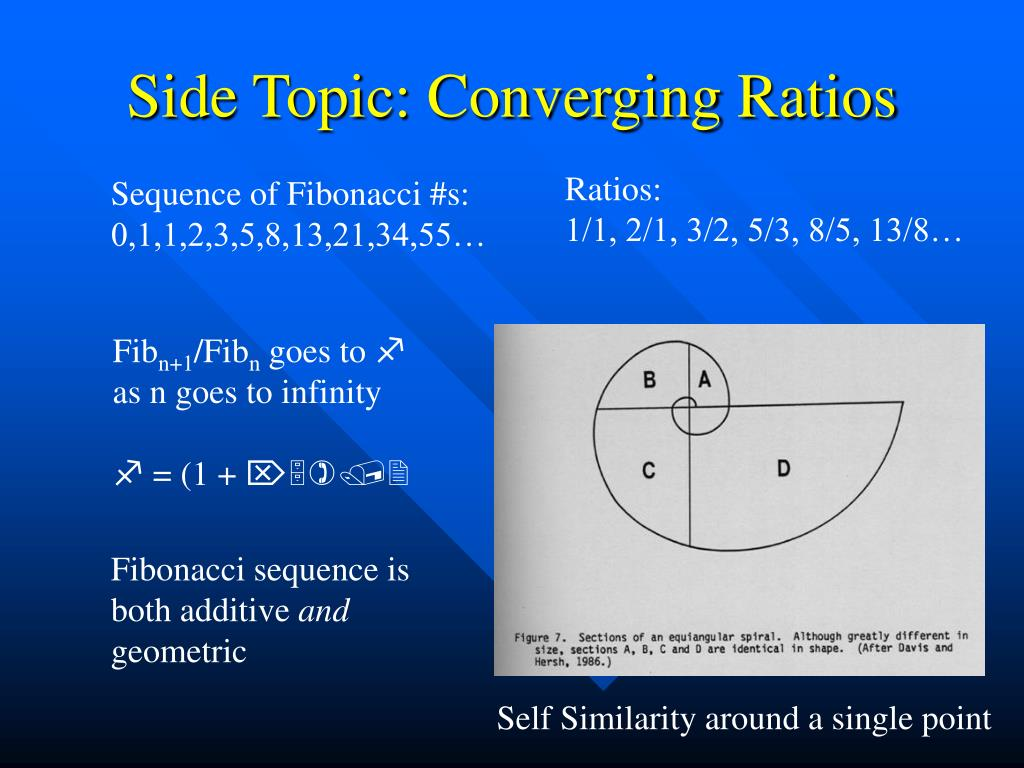 Side Topic: Converging Ratios
