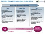 evolving climate data archives for the future
