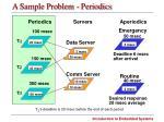 a sample problem periodics