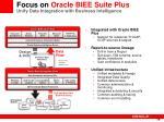 focus on oracle biee suite plus unify data integration with business intelligence