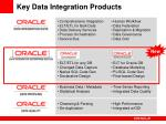 key data integration products