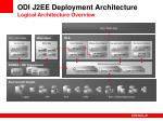 odi j2ee deployment architecture logical architecture overview