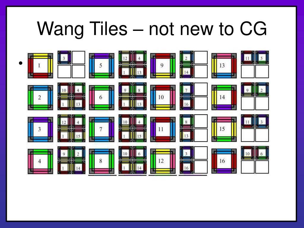 Wang Tiles – not new to CG