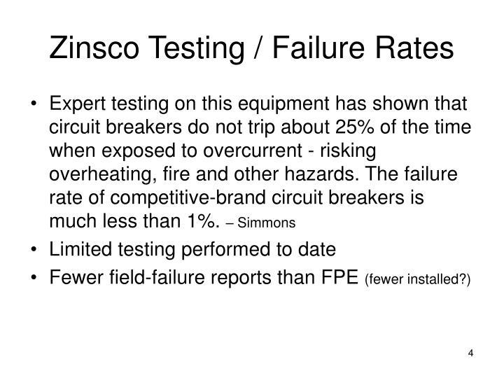 Zinsco Testing / Failure Rates