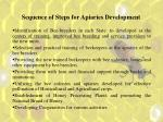 sequence of steps for apiaries development