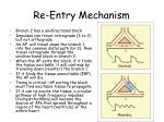 re entry mechanism