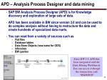 apd analysis process designer and data mining