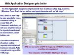 web application designer gets better
