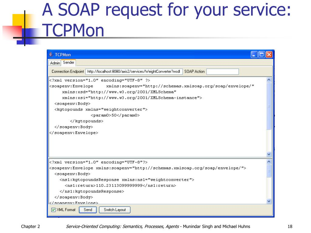 A SOAP request for your service: TCPMon