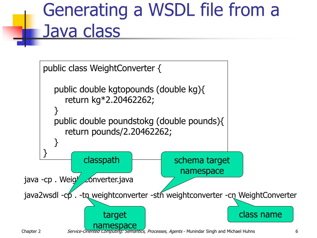 Generating a WSDL file from a Java class