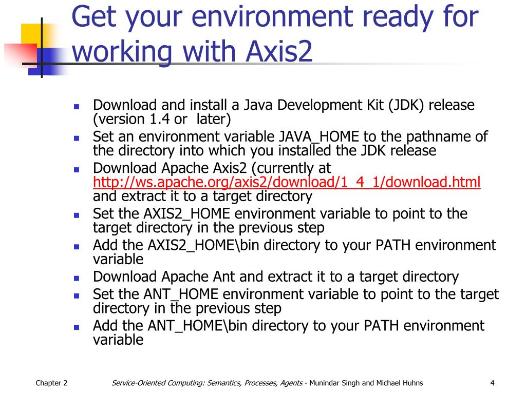 Get your environment ready for working with Axis2
