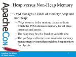 heap versus non heap memory