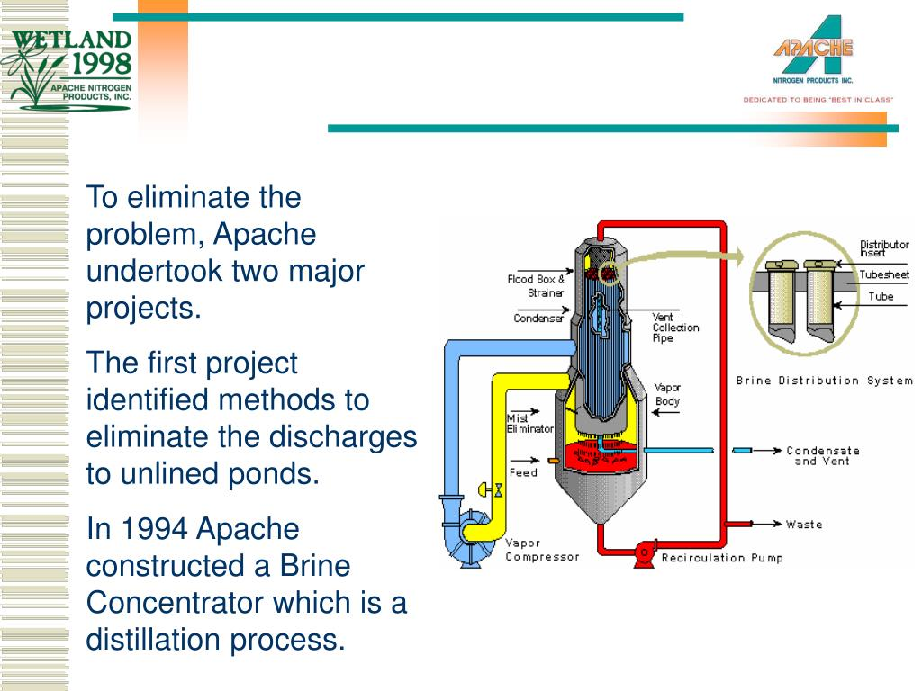 To eliminate the problem, Apache undertook two major projects.