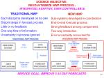 science objective revolutionize nwp process integrated adaptive user controllable