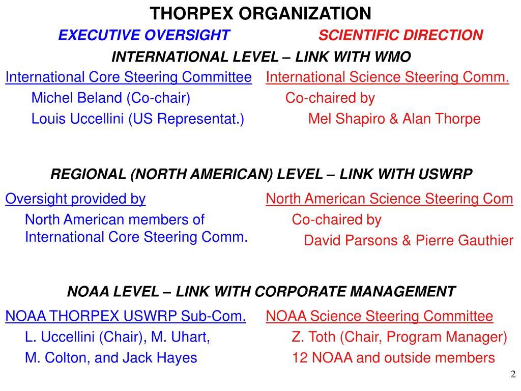 THORPEX ORGANIZATION