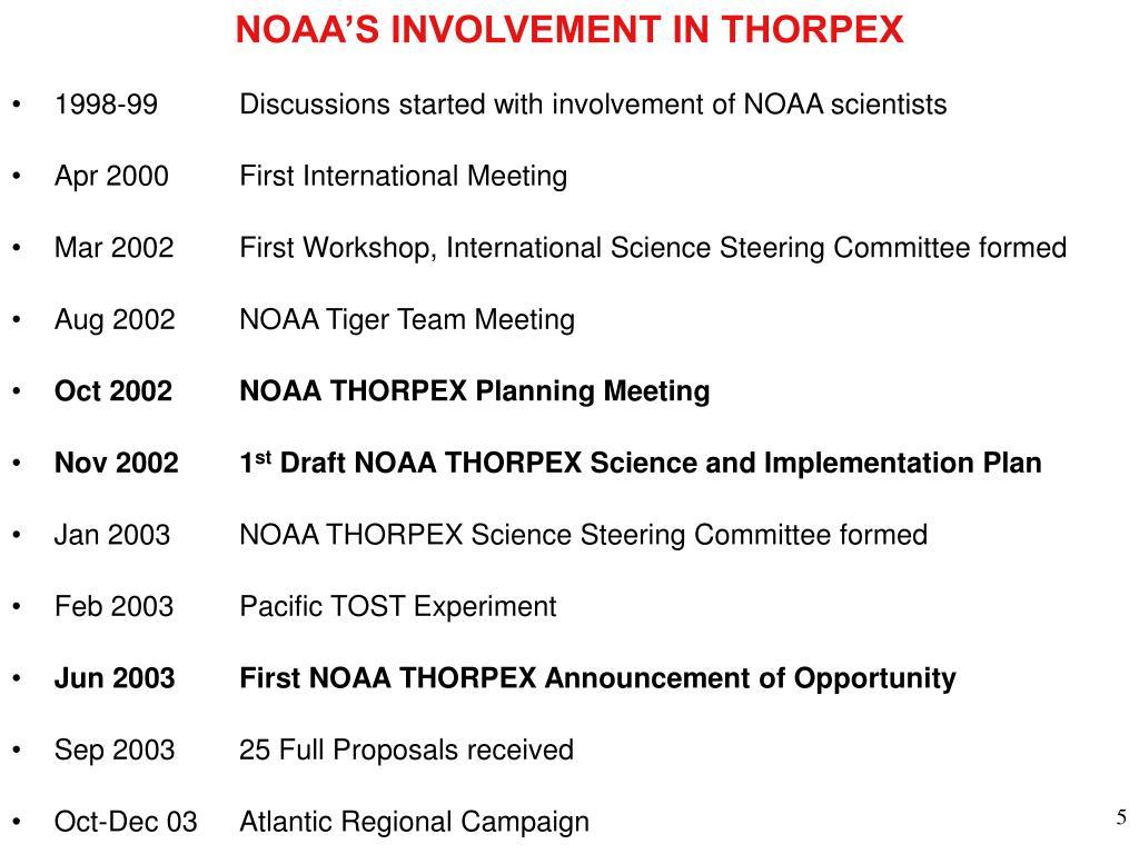 NOAA'S INVOLVEMENT IN THORPEX