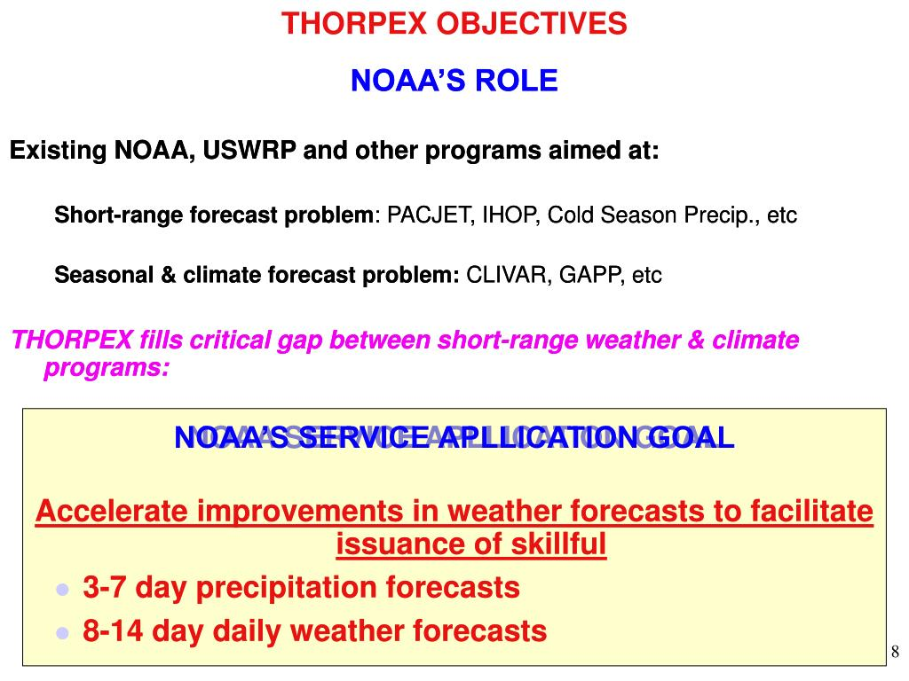 THORPEX OBJECTIVES