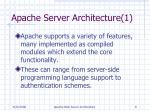apache server architecture 1