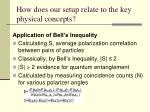 how does our setup relate to the key physical concepts17