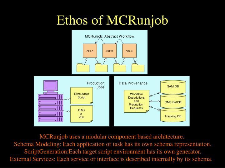 Ethos of mcrunjob3