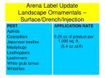 arena label update landscape ornamentals surface drench injection