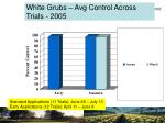 white grubs avg control across trials 200510