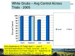 white grubs avg control across trials 200513