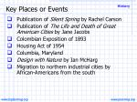 key places or events